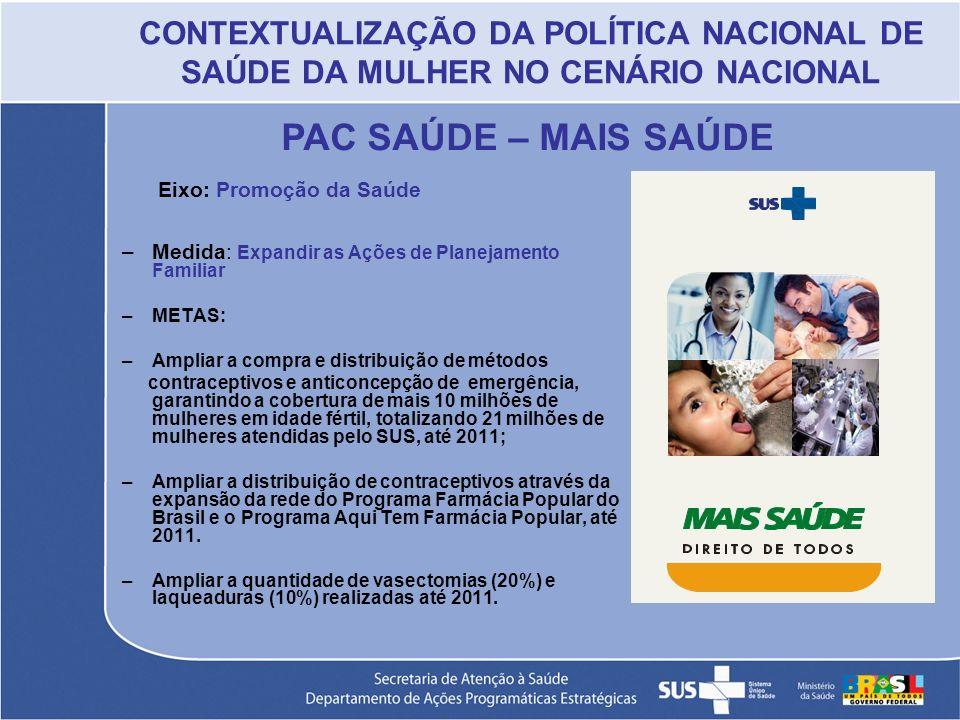 CONTEXTUALIZAÇÃO DA POLÍTICA NACIONAL DE SAÚDE DA MULHER NO CENÁRIO NACIONAL