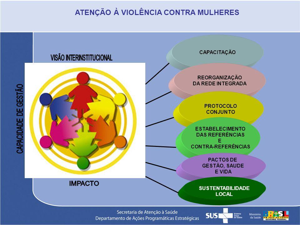 ATENÇÃO À VIOLÊNCIA CONTRA MULHERES