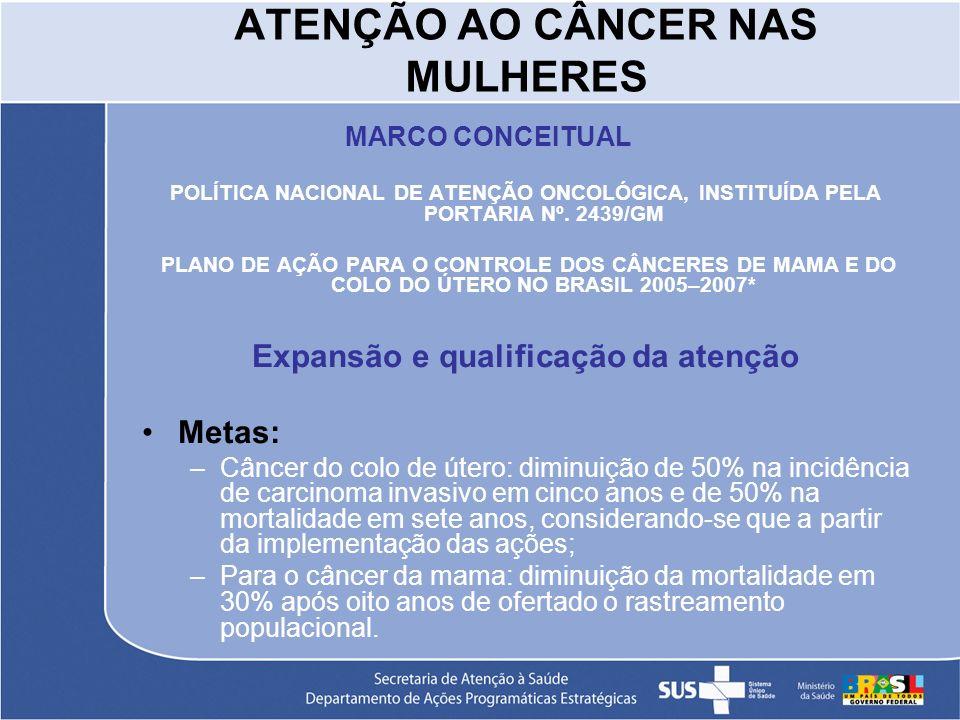ATENÇÃO AO CÂNCER NAS MULHERES