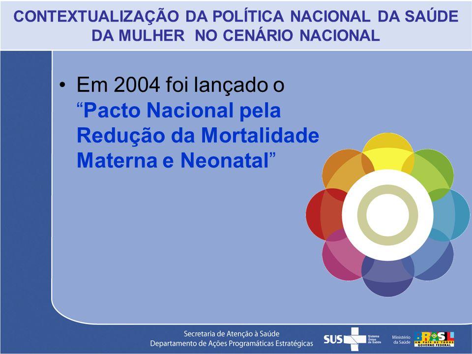 CONTEXTUALIZAÇÃO DA POLÍTICA NACIONAL DA SAÚDE DA MULHER NO CENÁRIO NACIONAL