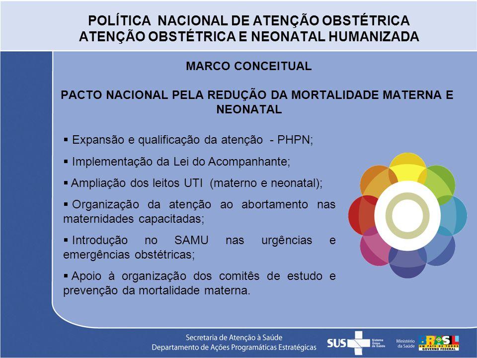 POLÍTICA NACIONAL DE ATENÇÃO OBSTÉTRICA ATENÇÃO OBSTÉTRICA E NEONATAL HUMANIZADA MARCO CONCEITUAL PACTO NACIONAL PELA REDUÇÃO DA MORTALIDADE MATERNA E NEONATAL
