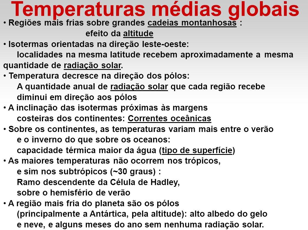 Temperaturas médias globais