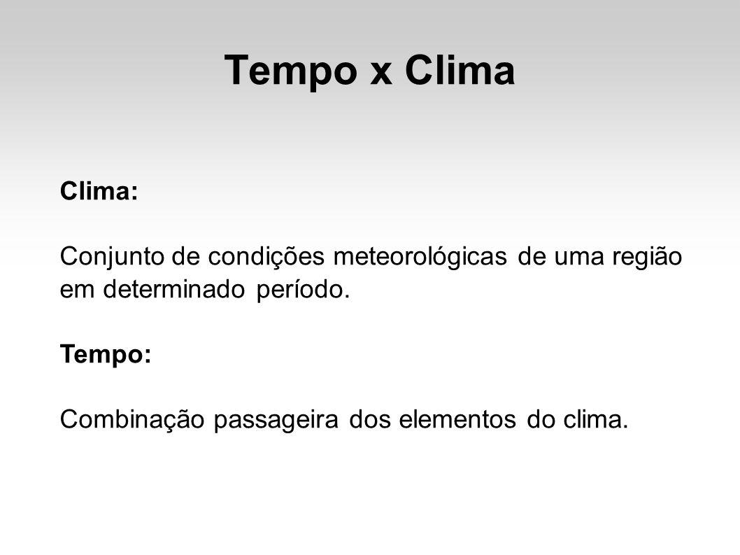 Tempo x Clima Clima: Conjunto de condições meteorológicas de uma região. em determinado período. Tempo: