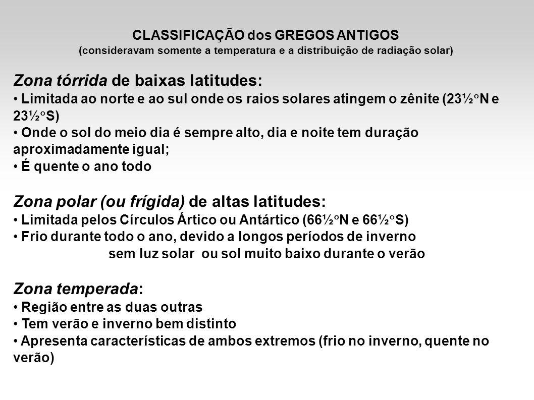 CLASSIFICAÇÃO dos GREGOS ANTIGOS