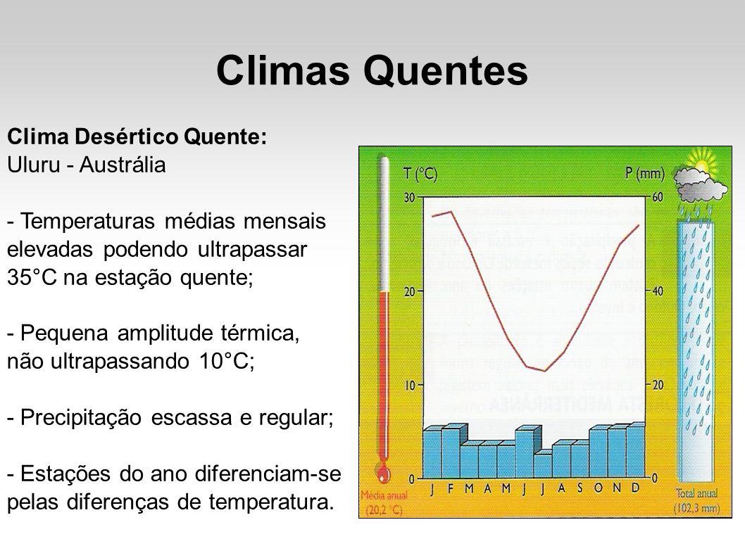 Climas Quentes Clima Desértico Quente: Uluru - Austrália