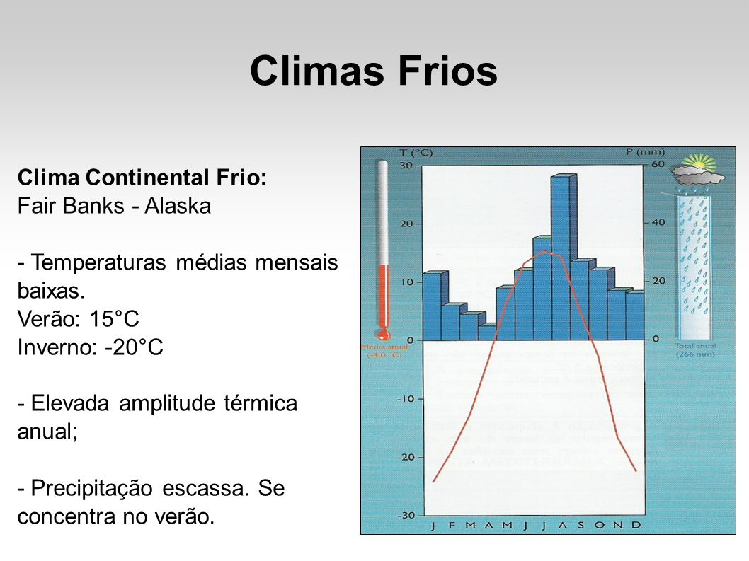 Climas Frios Clima Continental Frio: Fair Banks - Alaska