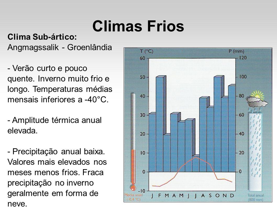 Climas Frios Clima Sub-ártico: Angmagssalik - Groenlândia