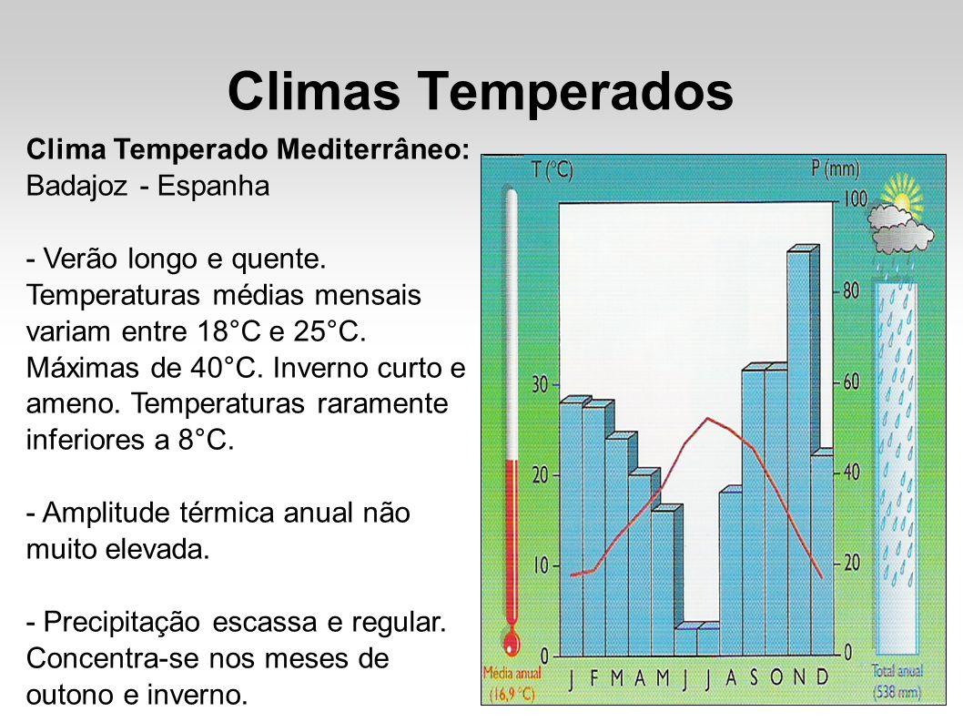 Climas Temperados Clima Temperado Mediterrâneo: Badajoz - Espanha