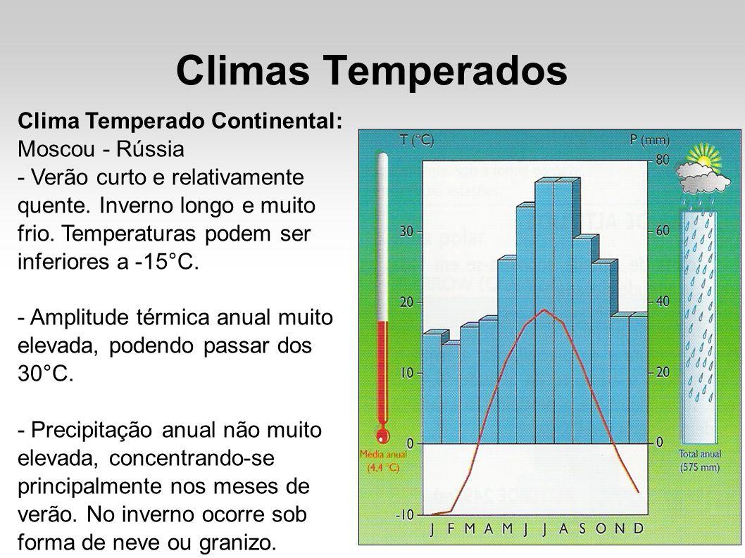 Climas Temperados Clima Temperado Continental: Moscou - Rússia