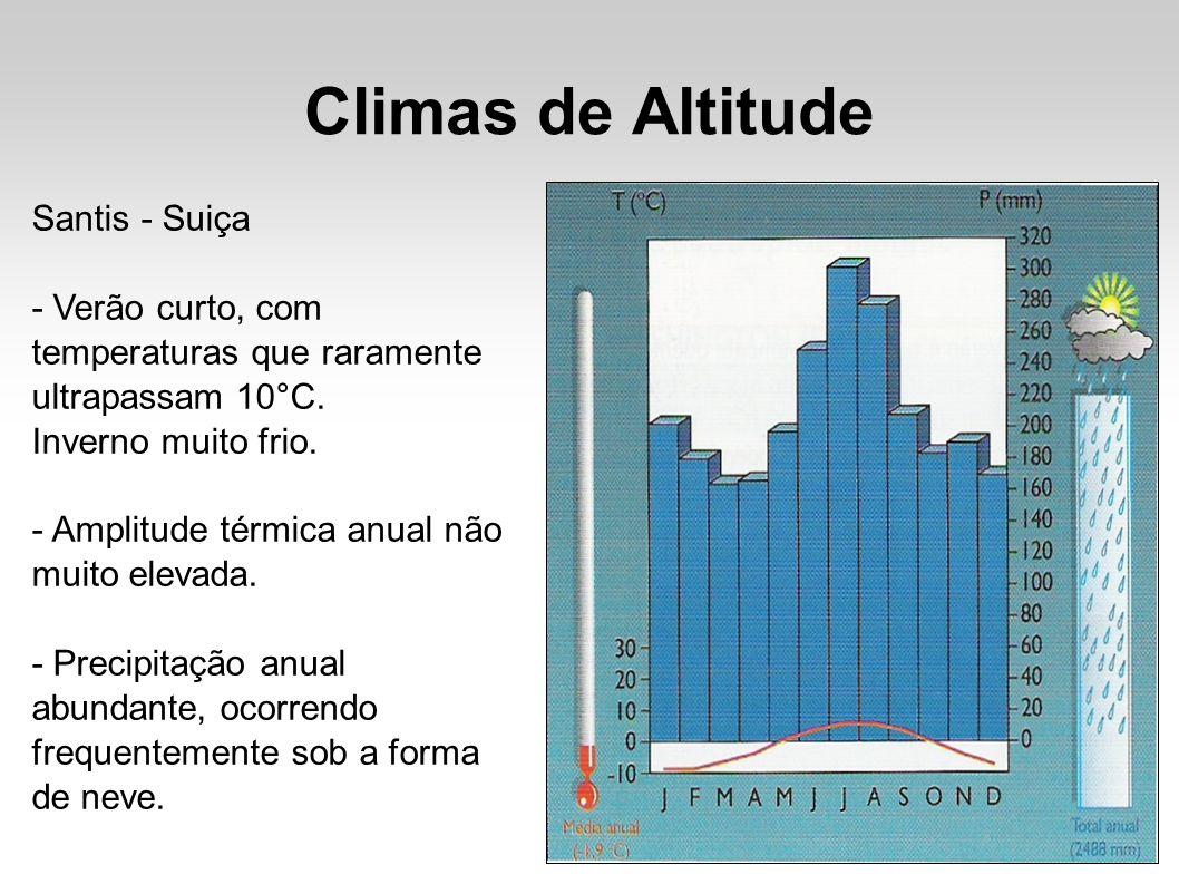 Climas de Altitude Santis - Suiça