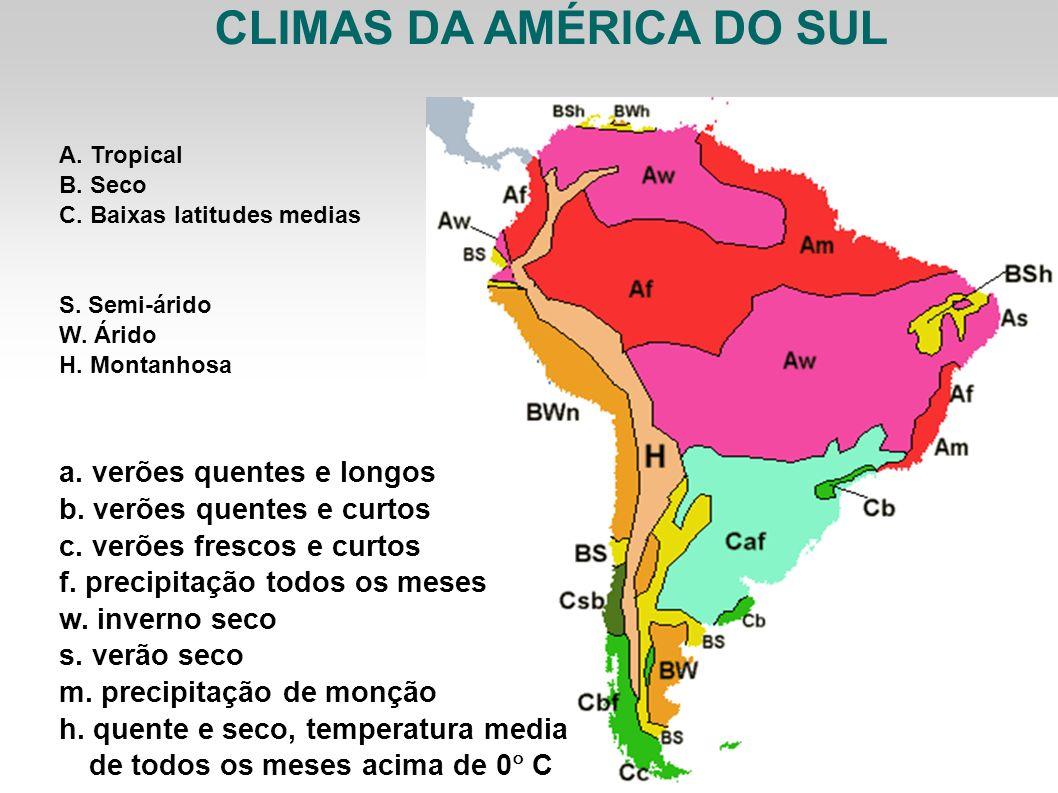 CLIMAS DA AMÉRICA DO SUL