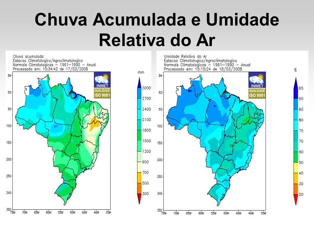 Chuva Acumulada e Umidade Relativa do Ar