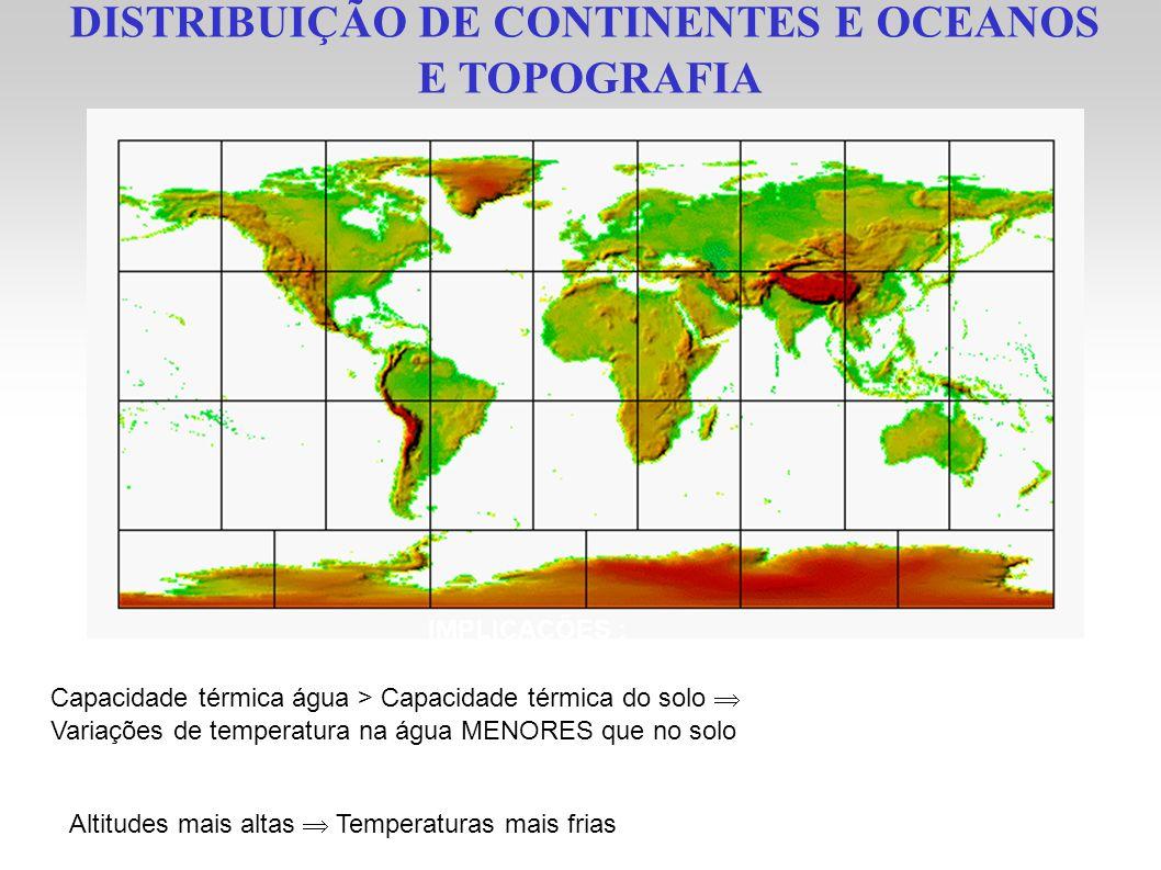DISTRIBUIÇÃO DE CONTINENTES E OCEANOS