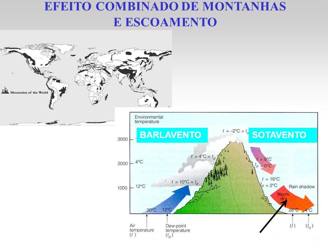 EFEITO COMBINADO DE MONTANHAS