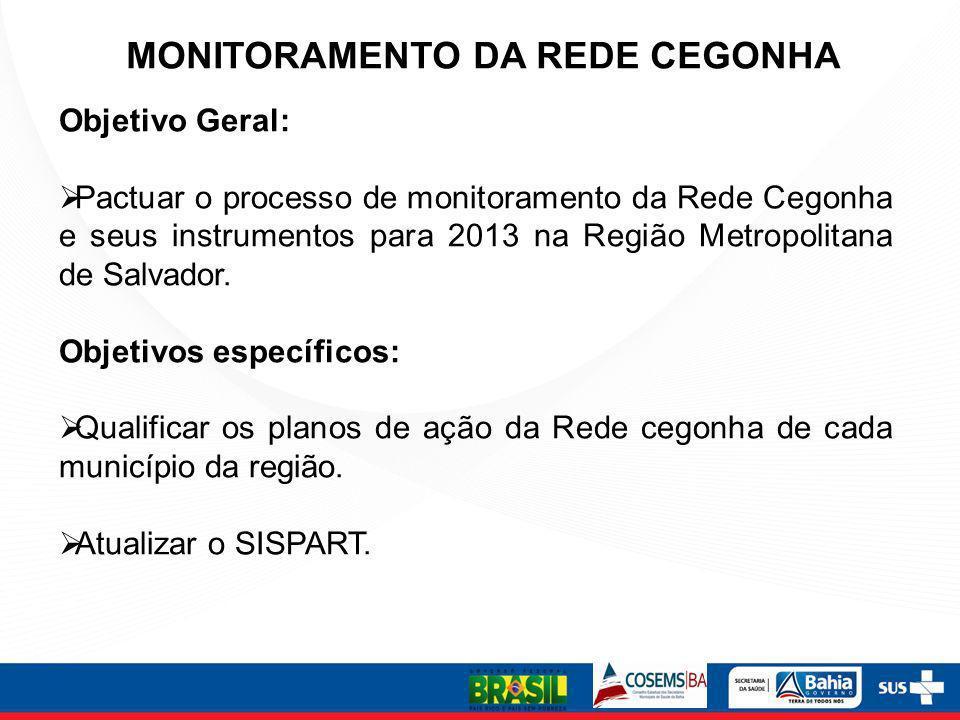 MONITORAMENTO DA REDE CEGONHA