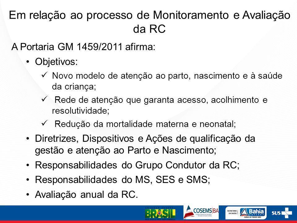 Em relação ao processo de Monitoramento e Avaliação da RC