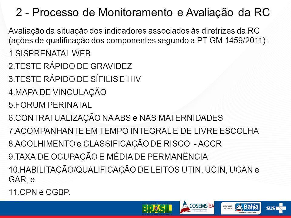 2 - Processo de Monitoramento e Avaliação da RC