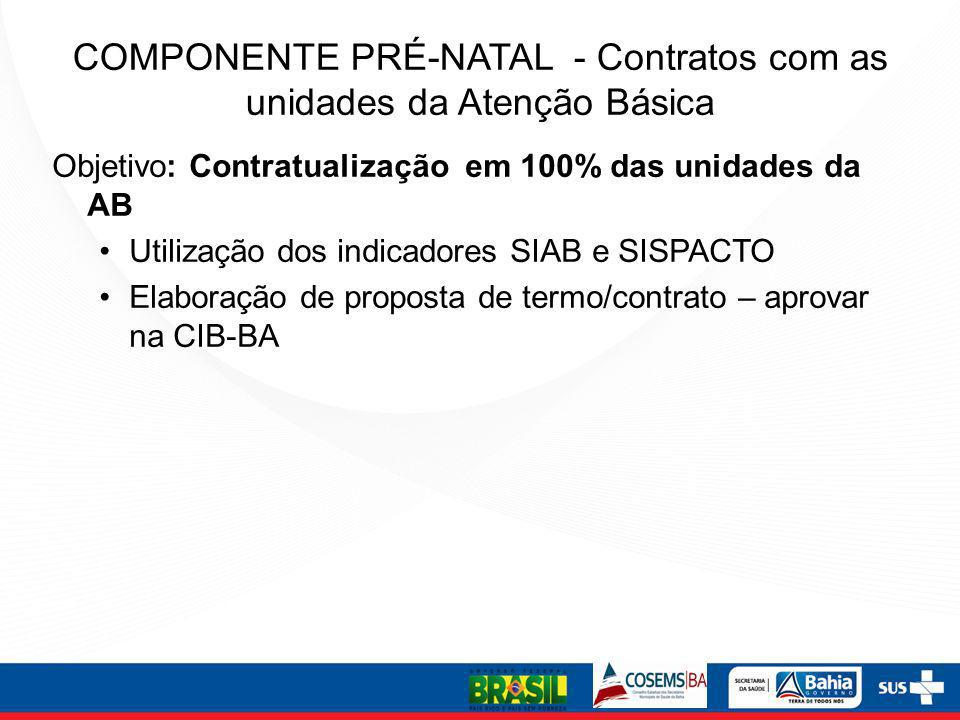 COMPONENTE PRÉ-NATAL - Contratos com as unidades da Atenção Básica