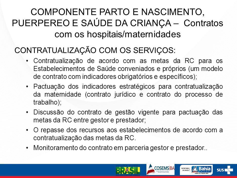 COMPONENTE PARTO E NASCIMENTO, PUERPEREO E SAÚDE DA CRIANÇA – Contratos com os hospitais/maternidades