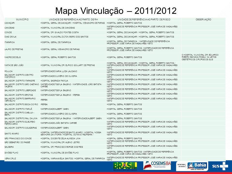 Mapa Vinculação – 2011/2012 MUNICÍPIO