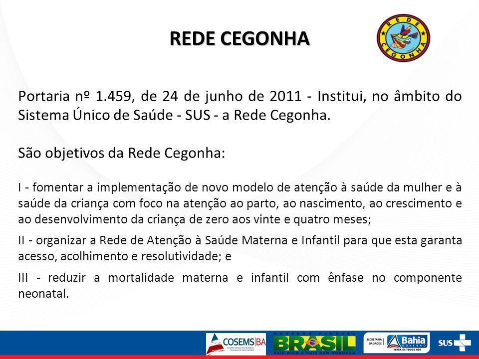 REDE CEGONHA Portaria nº 1.459, de 24 de junho de 2011 - Institui, no âmbito do Sistema Único de Saúde - SUS - a Rede Cegonha.