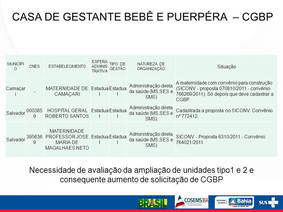 CASA DE GESTANTE BEBÊ E PUERPÉRA – CGBP