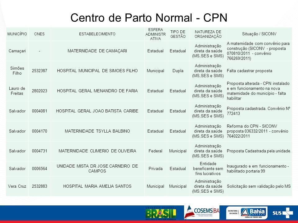 Centro de Parto Normal - CPN