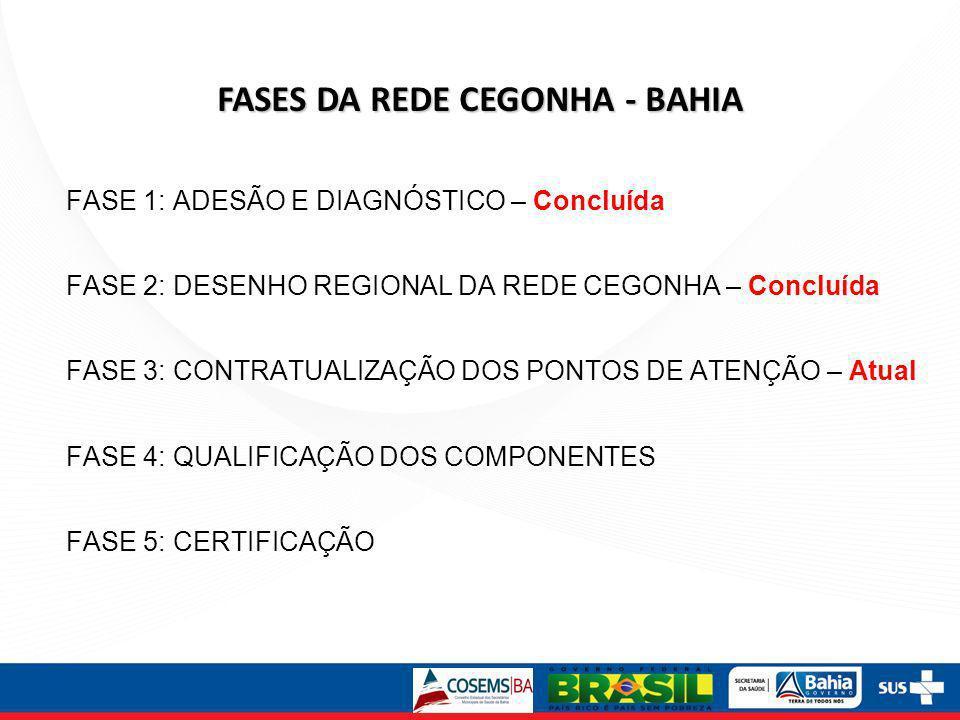 FASES DA REDE CEGONHA - BAHIA