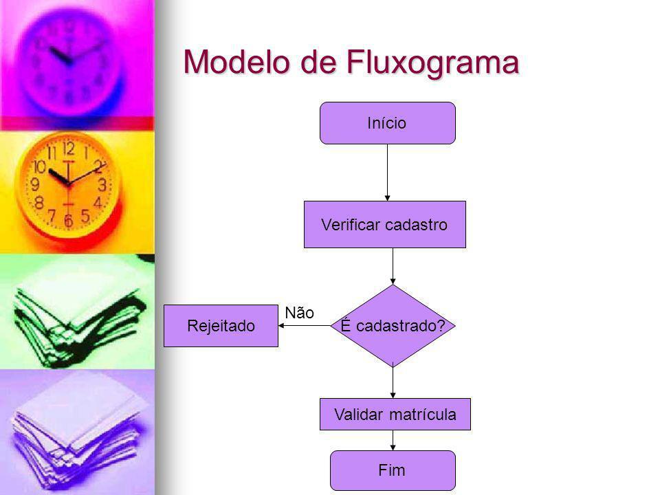 Modelo de Fluxograma Início Verificar cadastro Não É cadastrado