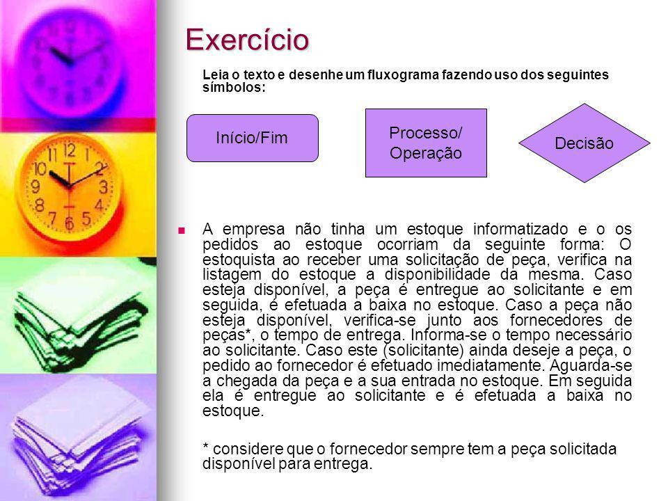 Exercício Processo/ Decisão Início/Fim Operação