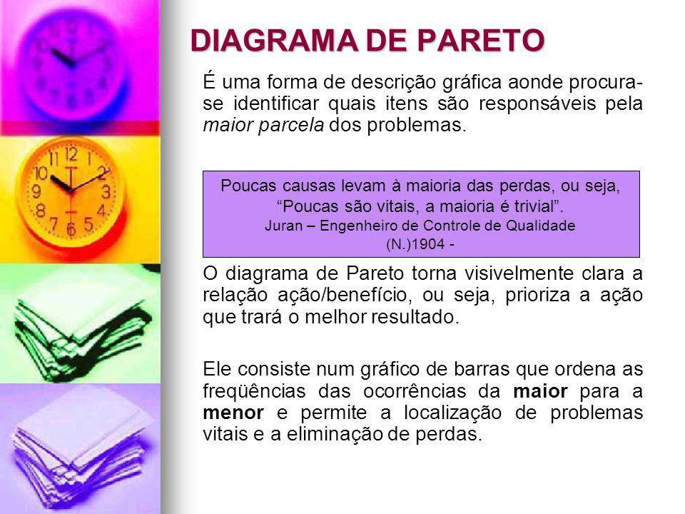 DIAGRAMA DE PARETO É uma forma de descrição gráfica aonde procura-se identificar quais itens são responsáveis pela maior parcela dos problemas.