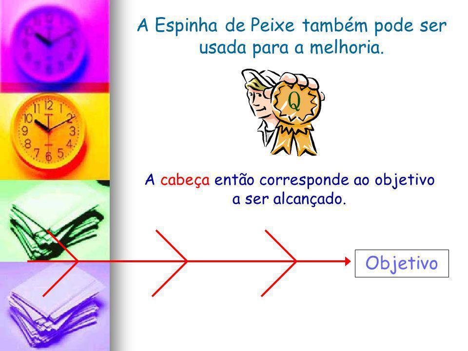 A Espinha de Peixe também pode ser usada para a melhoria.