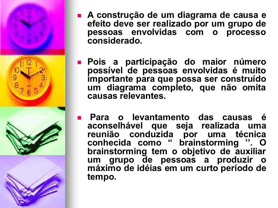 A construção de um diagrama de causa e efeito deve ser realizado por um grupo de pessoas envolvidas com o processo considerado.