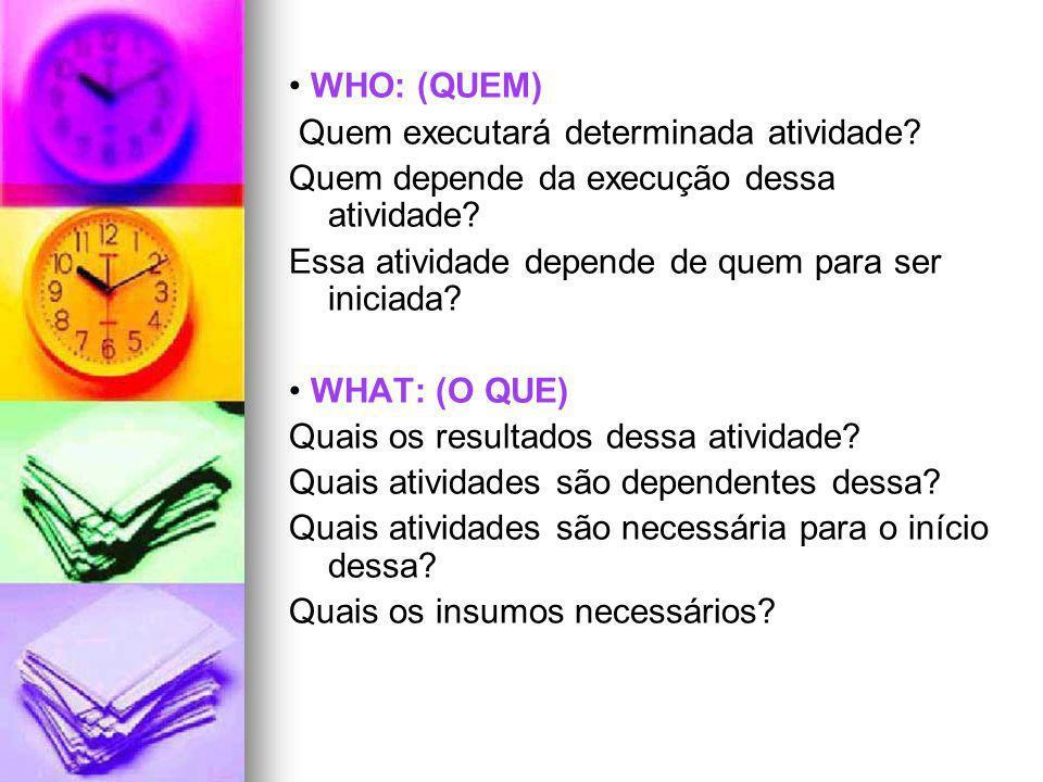• WHO: (QUEM) Quem executará determinada atividade Quem depende da execução dessa atividade Essa atividade depende de quem para ser iniciada