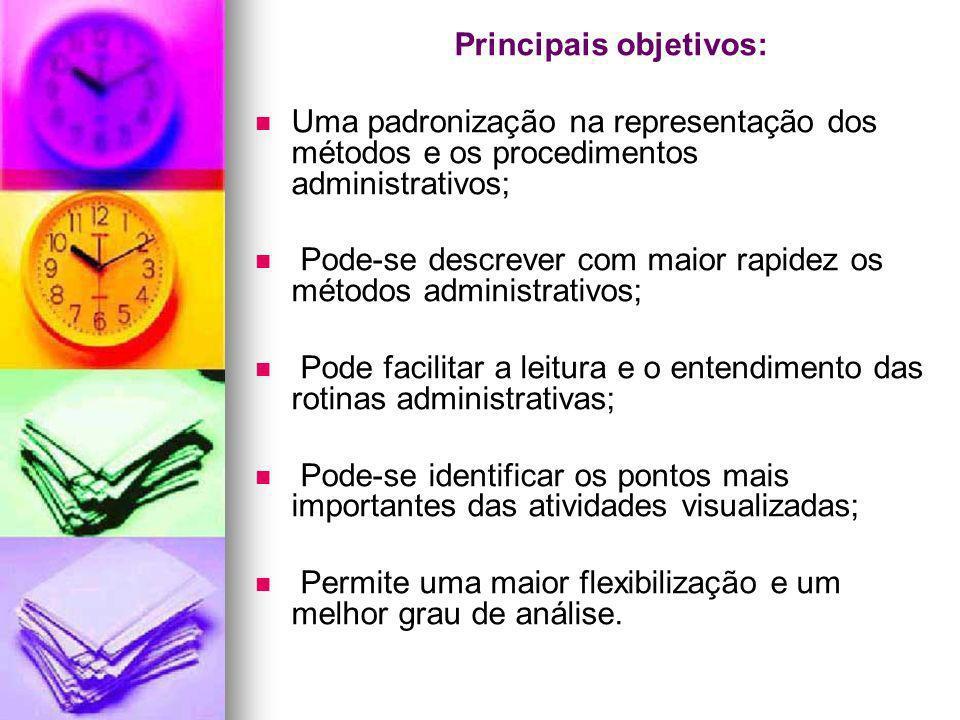 Principais objetivos: