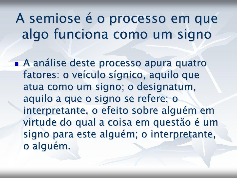A semiose é o processo em que algo funciona como um signo