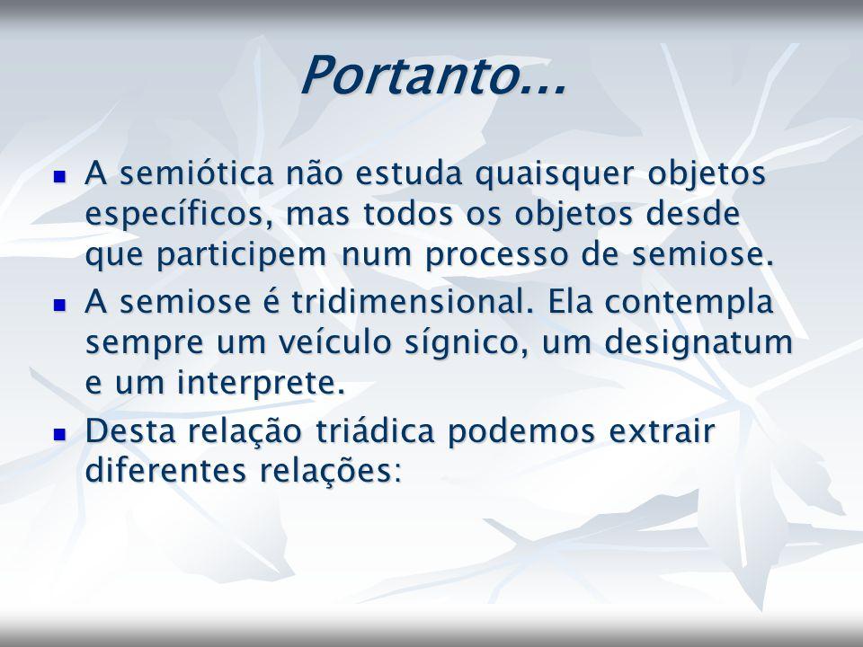 Portanto... A semiótica não estuda quaisquer objetos específicos, mas todos os objetos desde que participem num processo de semiose.