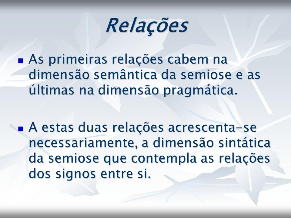Relações As primeiras relações cabem na dimensão semântica da semiose e as últimas na dimensão pragmática.