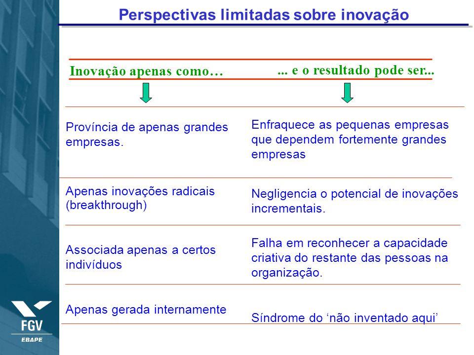 Perspectivas limitadas sobre inovação