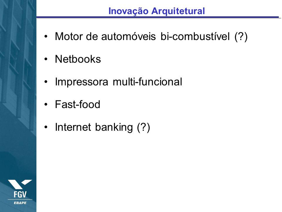Inovação Arquitetural