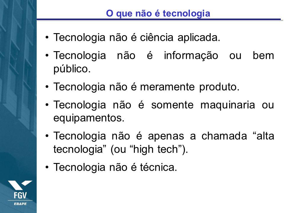 Tecnologia não é ciência aplicada.