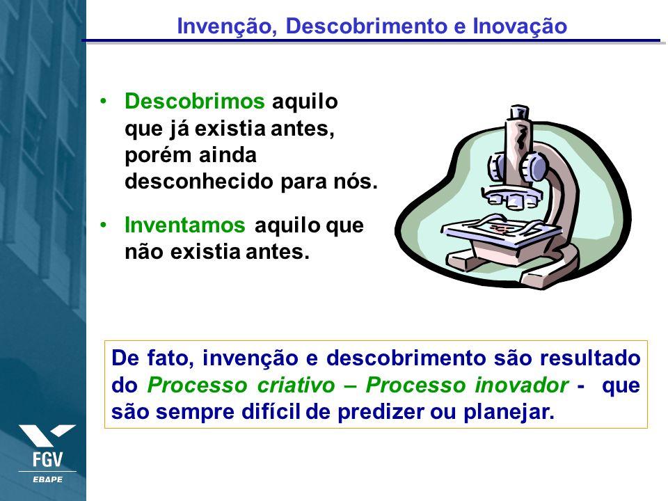Invenção, Descobrimento e Inovação