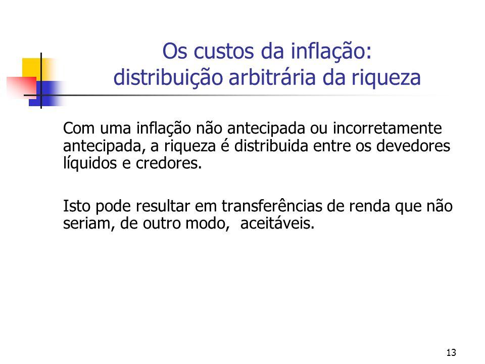 Os custos da inflação: distribuição arbitrária da riqueza