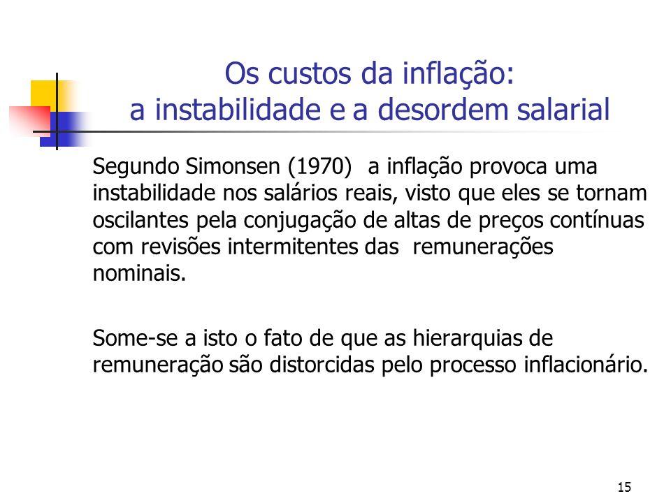 Os custos da inflação: a instabilidade e a desordem salarial