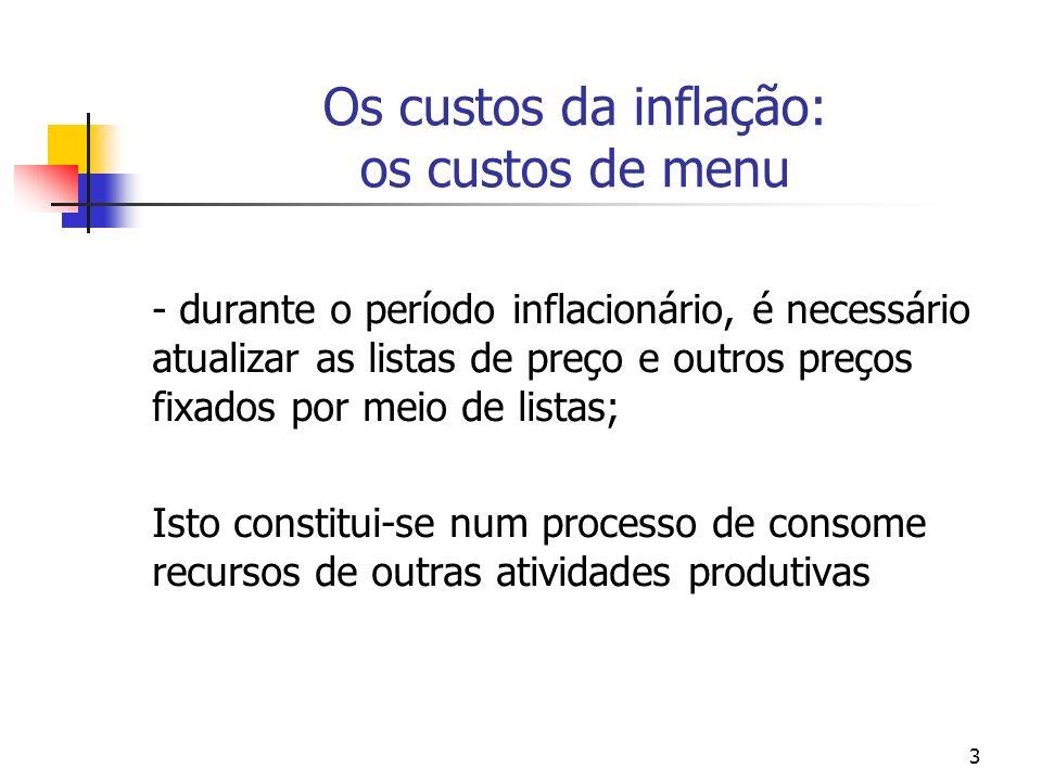 Os custos da inflação: os custos de menu