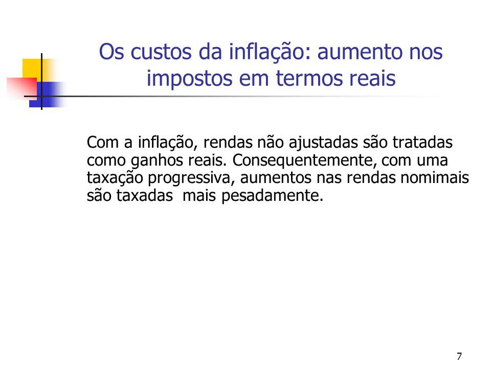 Os custos da inflação: aumento nos impostos em termos reais