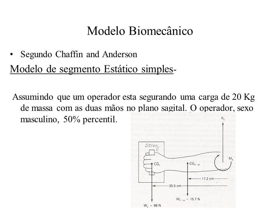Modelo Biomecânico Modelo de segmento Estático simples-