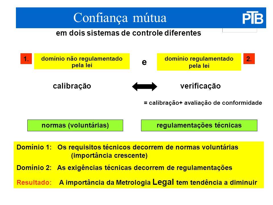Confiança mútua e em dois sistemas de controle diferentes calibração