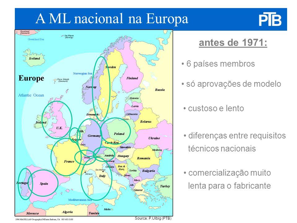 A ML nacional na Europa antes de 1971: • 6 países membros