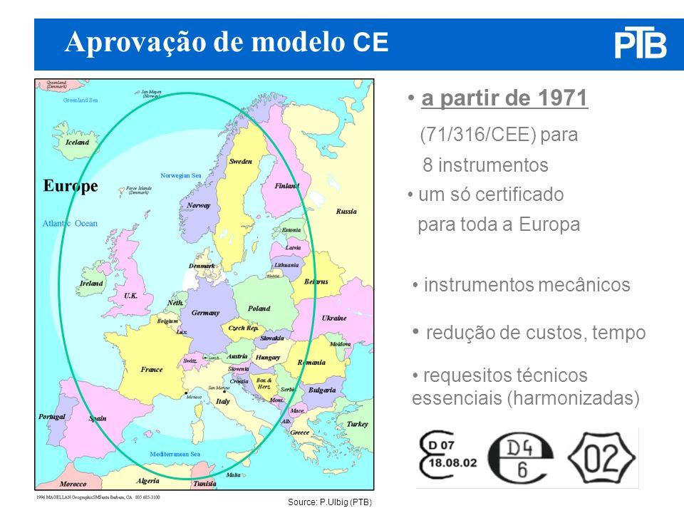 Aprovação de modelo CE a partir de 1971 (71/316/CEE) para